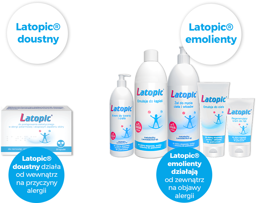 Dla profesjonalisty produkty Latopic